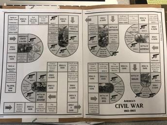Civil War Board Game
