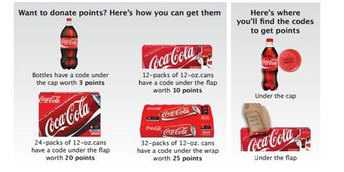 Coca-Cola Donation Program