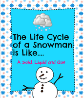 Life Cycle of a Snowman is Like....