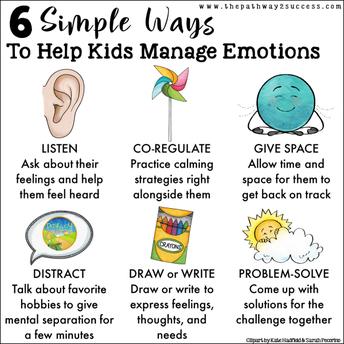 Helping kids manage emotions