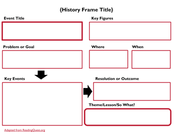 Google Drawings Graphic Organizers