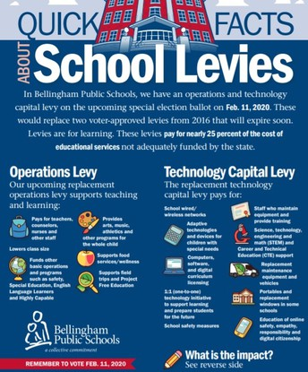School Levy Facts - THANK YOU