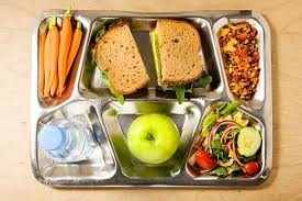 Free/Reduced Price Lunch