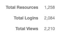 Mackin E-book Statistics