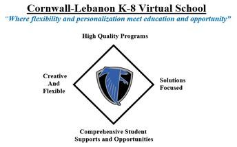Principal Contact Information