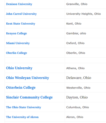 Ohio Colleges/Universities offering Japanese