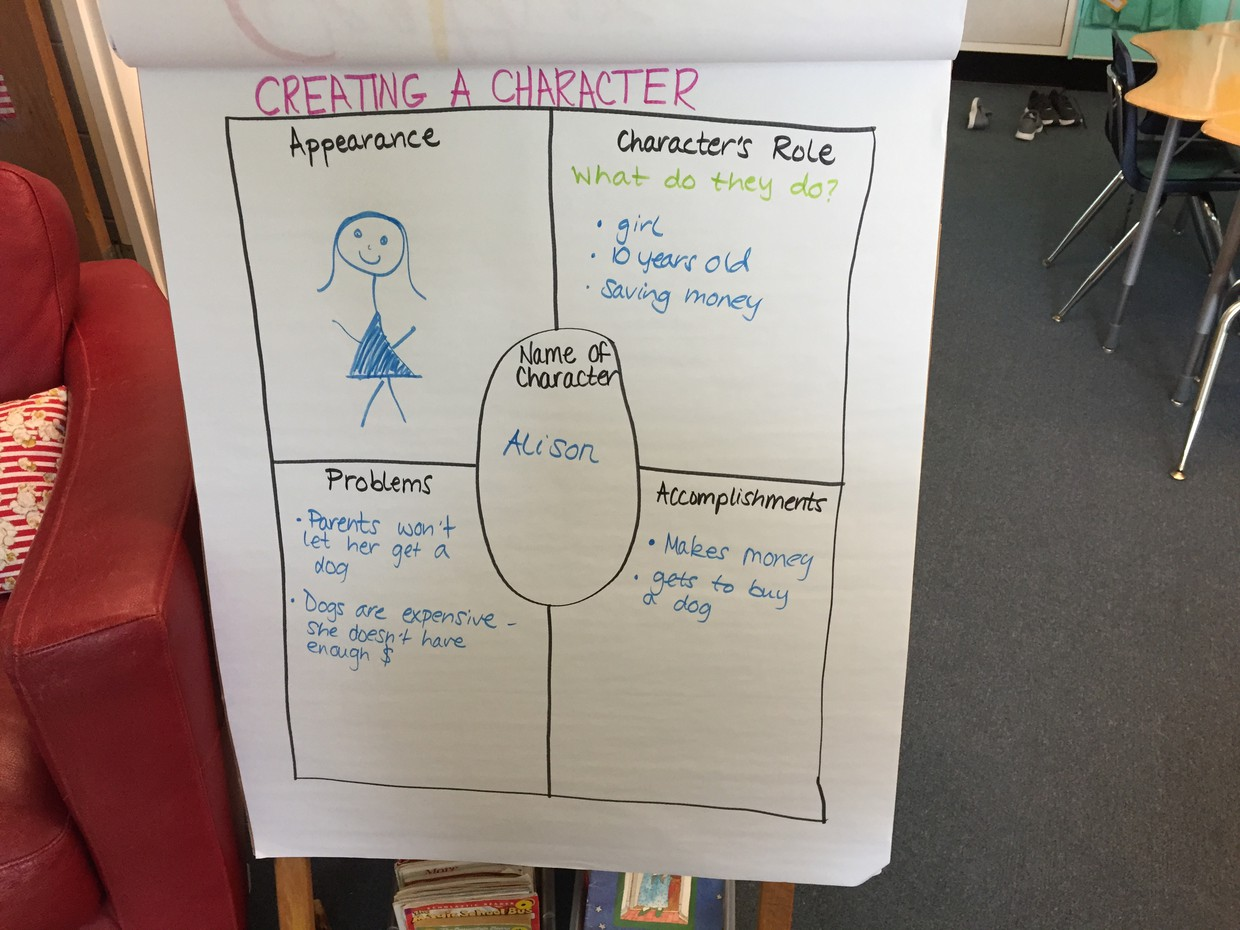First Grade   Smore Newsletters for Education