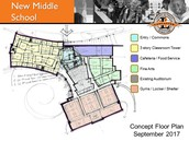 Bond Update: Staff, Community Provide Input Regarding Conceptual Design of Lancaster Middle School