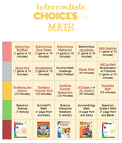 Big Idea #1: Choice Boards