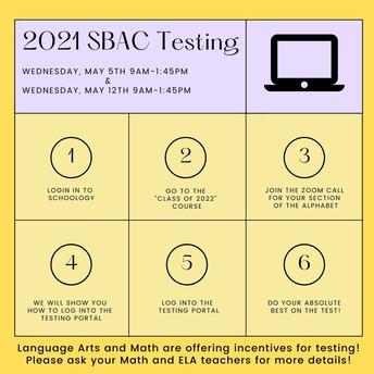 SBAC Testing Instructions