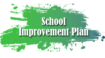 CIWP (Continuous Improvement Work Plan) Summary