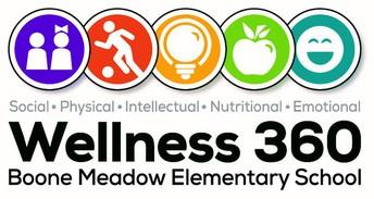 Wellness Night -Thursday evening, March 22nd  6:00-7:30