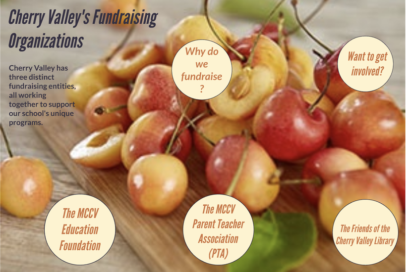 Cherry Valley's Fundraising Organizations