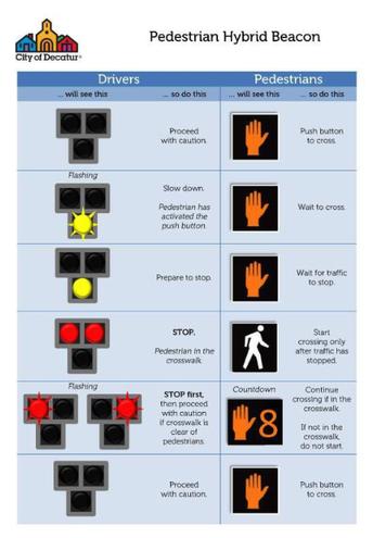 Scott Blvd Pedestrian-Hybrid Beacon