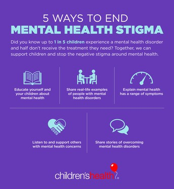 Here are nine ways you can help fight mental health stigma from the National Alliance on Mental Illness: