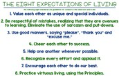 8 Expectations for Living