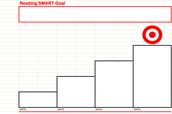 Assessments/Data: Grade Level Reading Goals + Data Folders