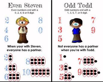Odd or Even/Números pares e impares
