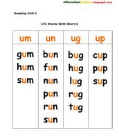 Practice short vowel /u/ words