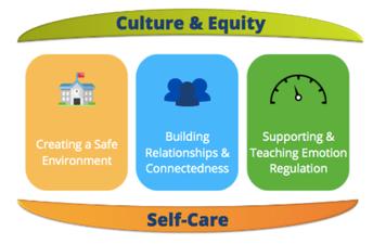 Lurie Children's Center for Childhood Resilience