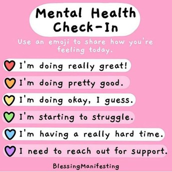 image with mental health check-in stages
