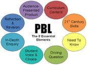 PBL 101 Workshop