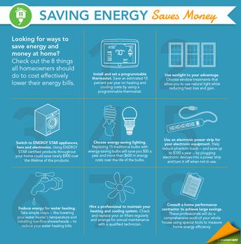 Saving Energy Saves Money