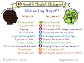 10 Growth Mindset Statements