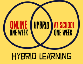 Transitioning to Hybrid (Some learners at home; some at school on a weekly rotation)