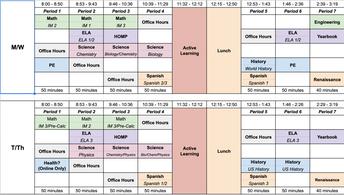 New Schedules