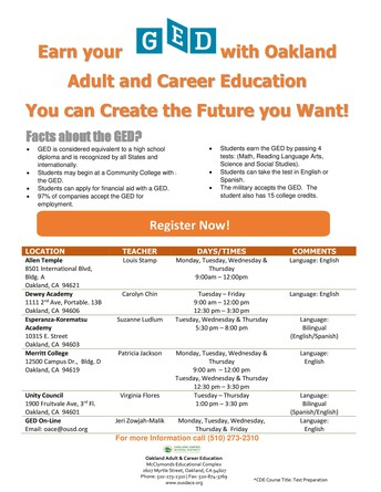 Earn your GED with Oakland Adult and Career Education  You can Create the Future you Want!
