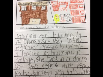 Informational Writing by 2M