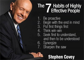 7 Habits of Successful Families