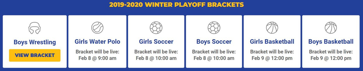 Click Here of CIF Winter Playoff Information