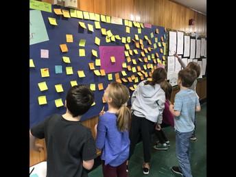 Students adding the Gratitude Wall