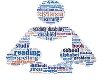 Dyslexia Resources and Reminders