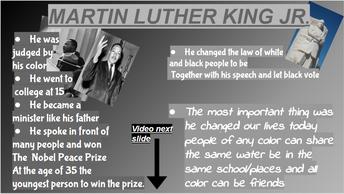 Martin Luther King, Jr. - Civil Rights Activist