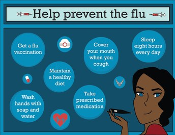 Help Prevent the Flu!