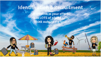 Identification and Recruitment Resources