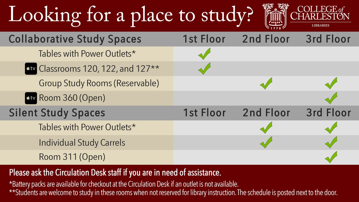 Places to study in Addlestone Library