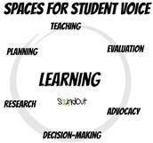 Students as Teachers