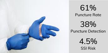 Green Thumb Gloves