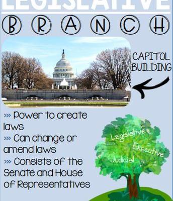 Legislative Branch / Poder Legislativo