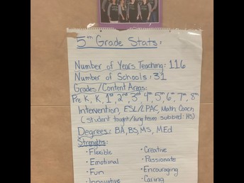 5th Grade's Cumulative Experience Collection