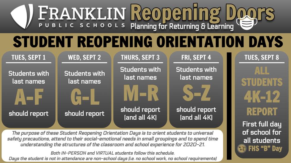 Click here for reopening doors schedule!