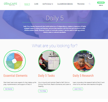 The Daily 5/CAFE Website
