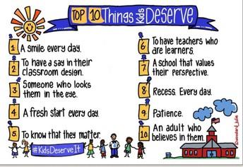 Top 10 Things Kids Deserve