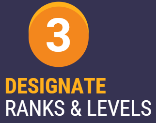 3. Designate Ranks & Levels