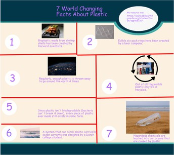 7 World Changing Facts About Plastic