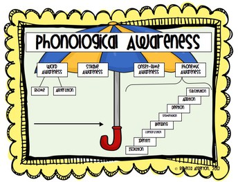 Next Steps in Phonological Awareness PD Resources
